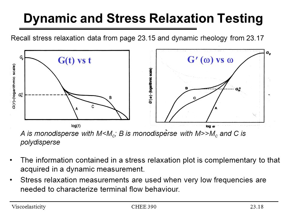 ViscoelasticityCHEE 39023.18 Dynamic and Stress Relaxation Testing Recall stress relaxation data from page 23.15 and dynamic rheology from 23.17 G(t) vs t G ' (  ) vs  A is monodisperse with M >M c and C is polydisperse The information contained in a stress relaxation plot is complementary to that acquired in a dynamic measurement.