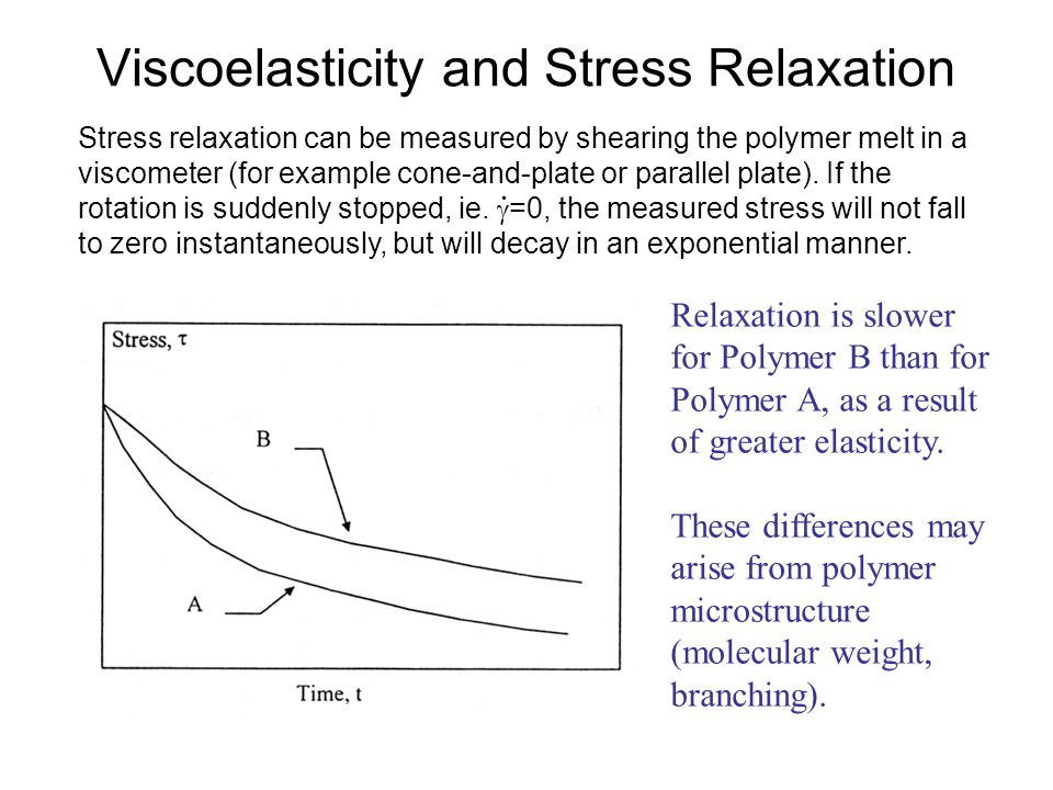 Viscoelasticity and Stress Relaxation Stress relaxation can be measured by shearing the polymer melt in a viscometer (for example cone-and-plate or pa