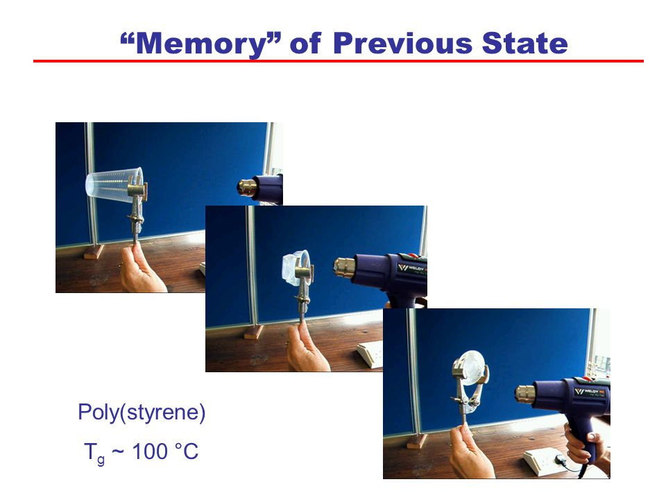 """Memory"" of Previous State Poly(styrene) T g ~ 100 °C"