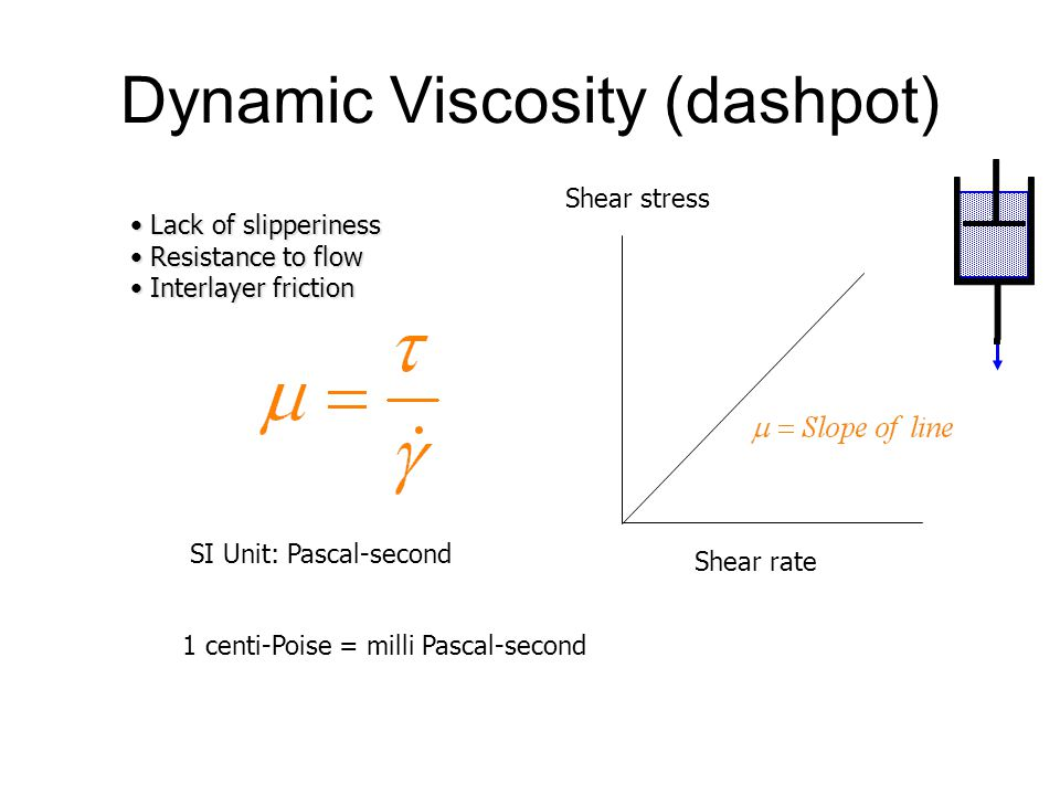 Dynamic Viscosity (dashpot) 1 centi-Poise = milli Pascal-second SI Unit: Pascal-second Shear stress Shear rate Lack of slipperiness Lack of slipperine