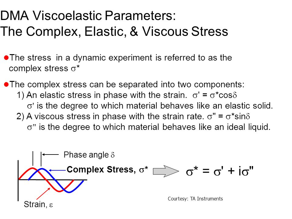 DMA Viscoelastic Parameters: The Complex, Elastic, & Viscous Stress The stress in a dynamic experiment is referred to as the complex stress  * Phase