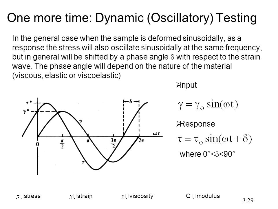 One more time: Dynamic (Oscillatory) Testing In the general case when the sample is deformed sinusoidally, as a response the stress will also oscillat