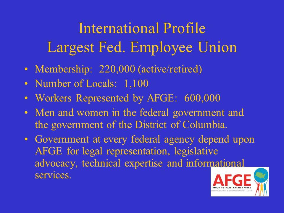 International Profile Largest Fed.