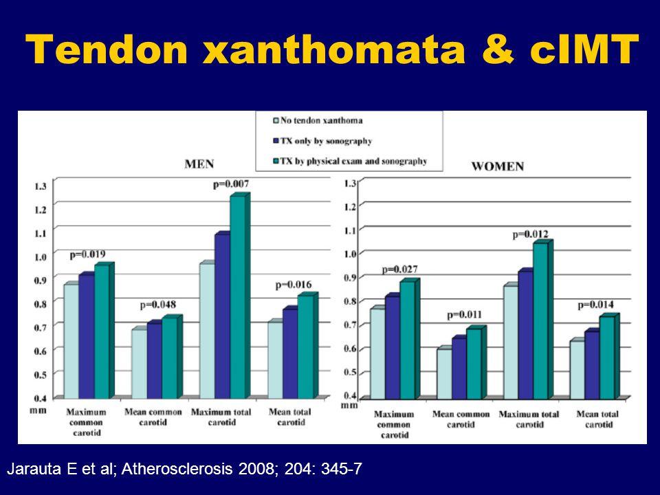 Tendon xanthomata & cIMT Jarauta E et al; Atherosclerosis 2008; 204: 345-7