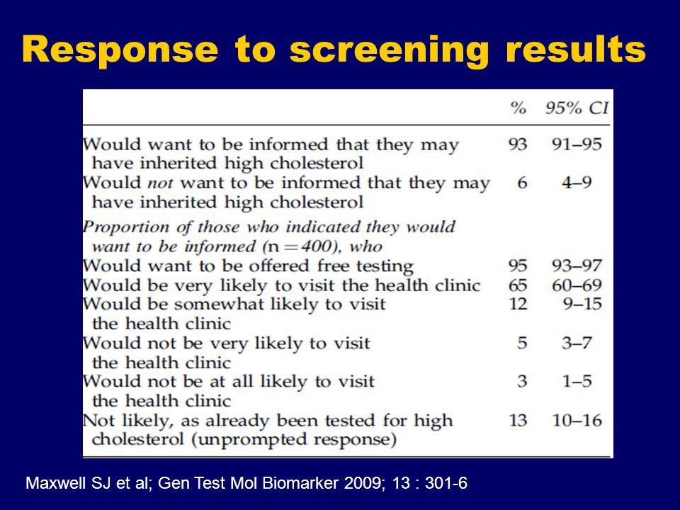 Response to screening results Maxwell SJ et al; Gen Test Mol Biomarker 2009; 13 : 301-6