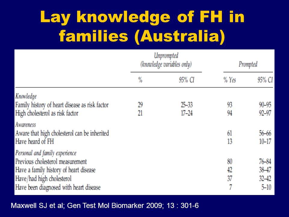 Lay knowledge of FH in families (Australia) Maxwell SJ et al; Gen Test Mol Biomarker 2009; 13 : 301-6