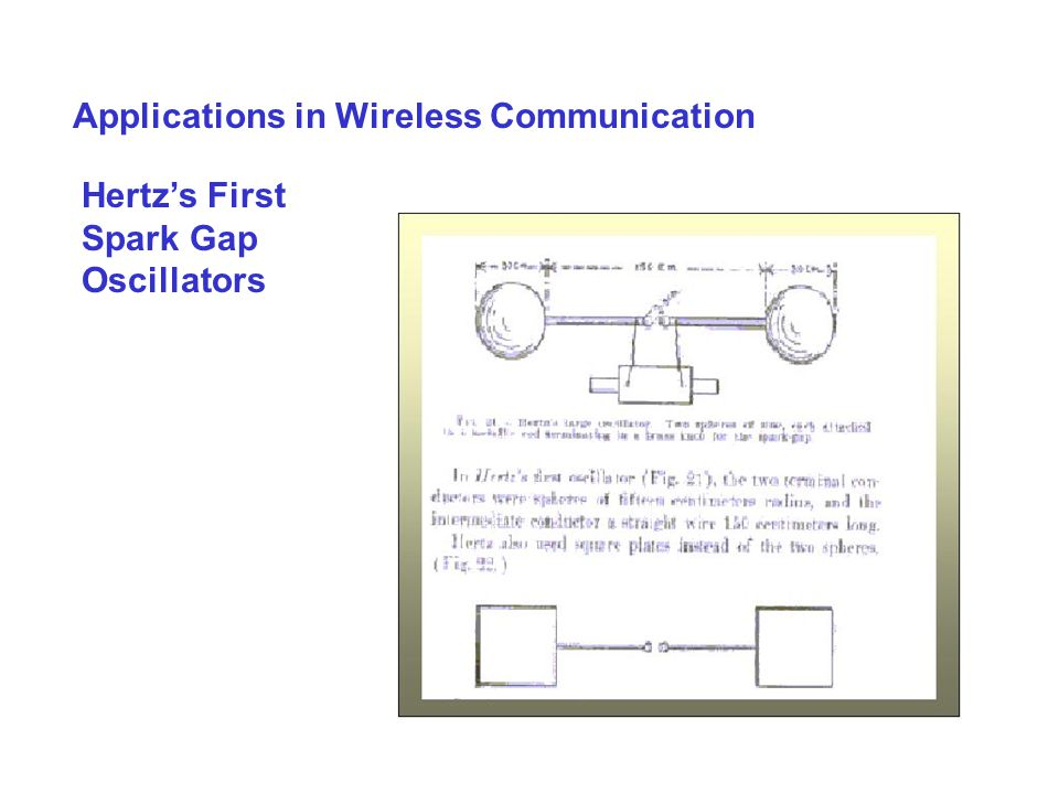 Hertz's First Spark Gap Oscillators Applications in Wireless Communication