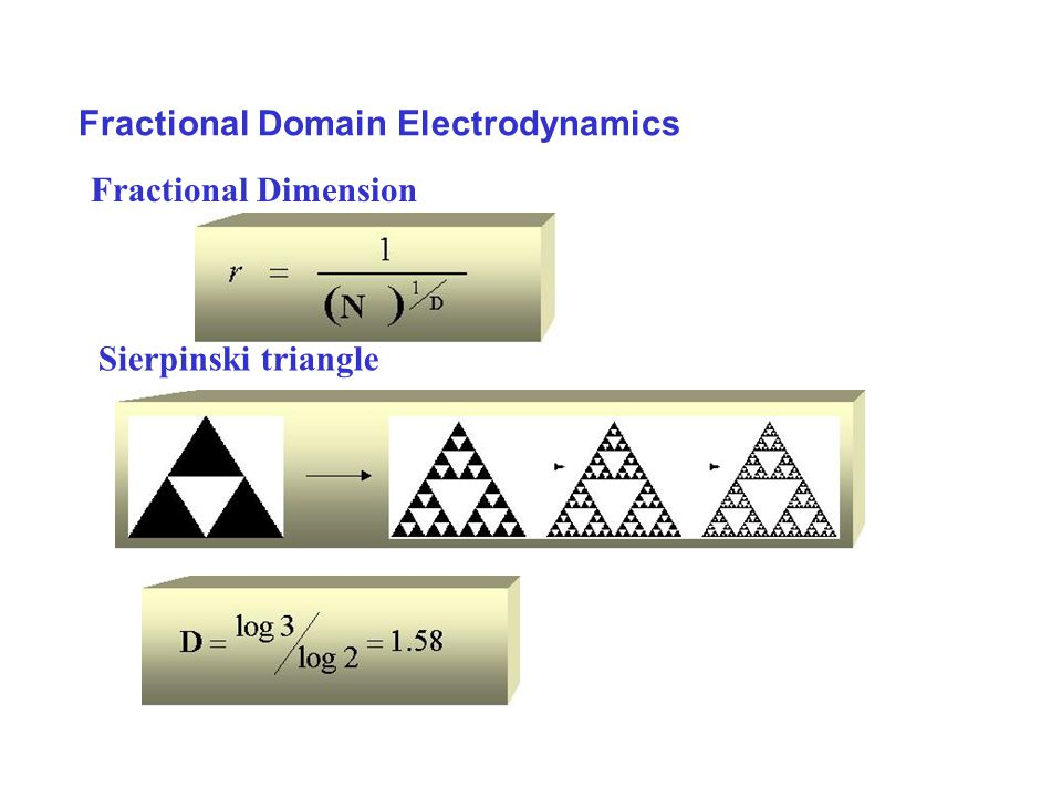 Fractional Domain Electrodynamics Fractional Dimension Sierpinski triangle