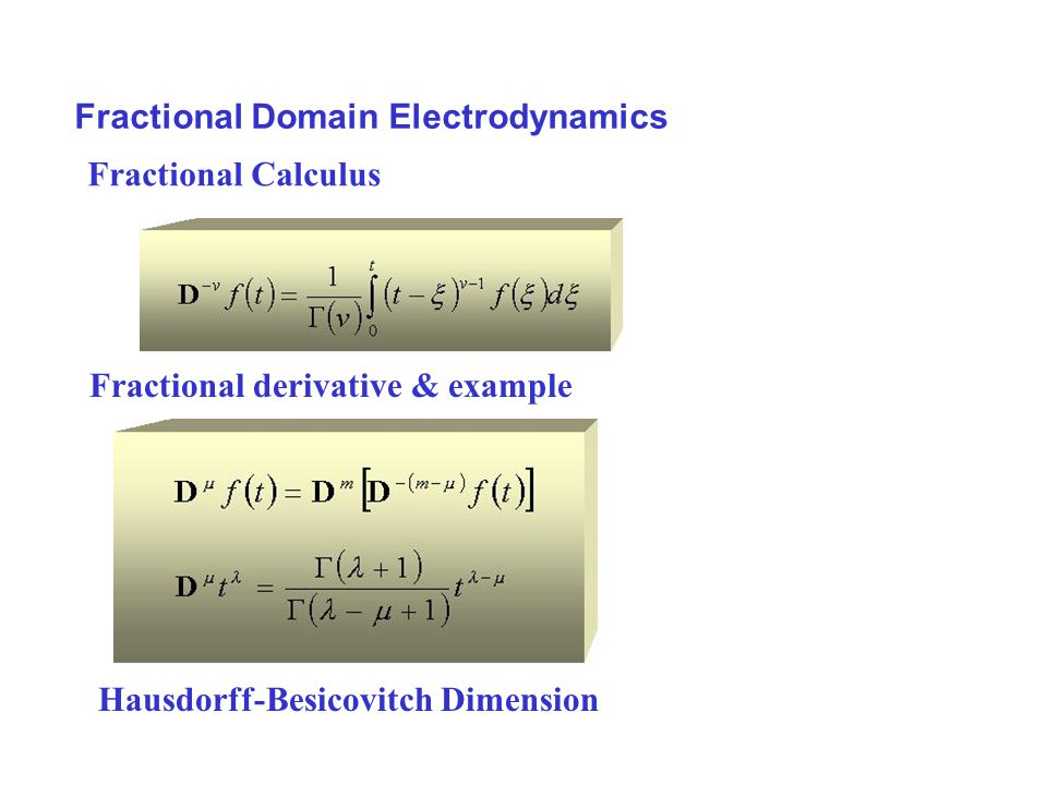 Fractional Domain Electrodynamics Fractional Calculus Hausdorff-Besicovitch Dimension Fractional derivative & example