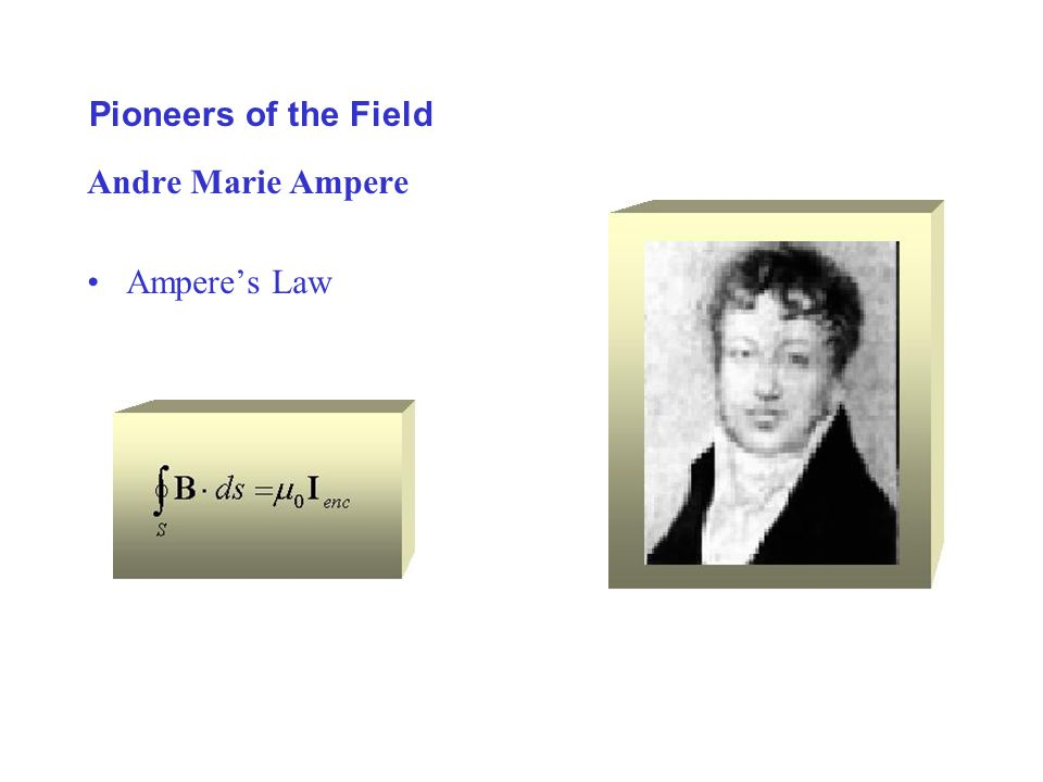 Andre Marie Ampere Ampere's Law Pioneers of the Field