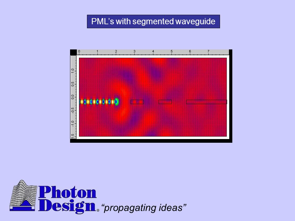 """propagating ideas"" PML's with segmented waveguide"