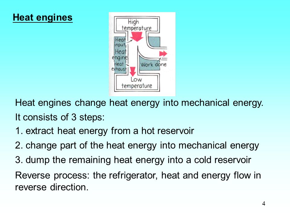 4 Heat engines Heat engines change heat energy into mechanical energy. It consists of 3 steps: 1. extract heat energy from a hot reservoir 2. change p