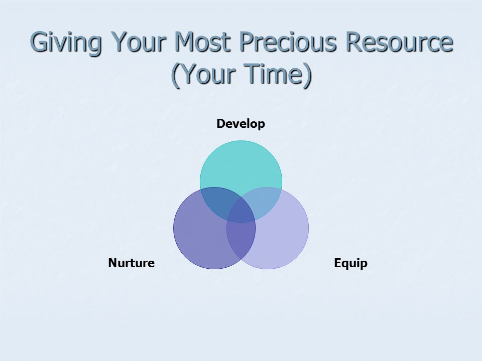 Giving Your Most Precious Resource (Your Time) Develop EquipNurture