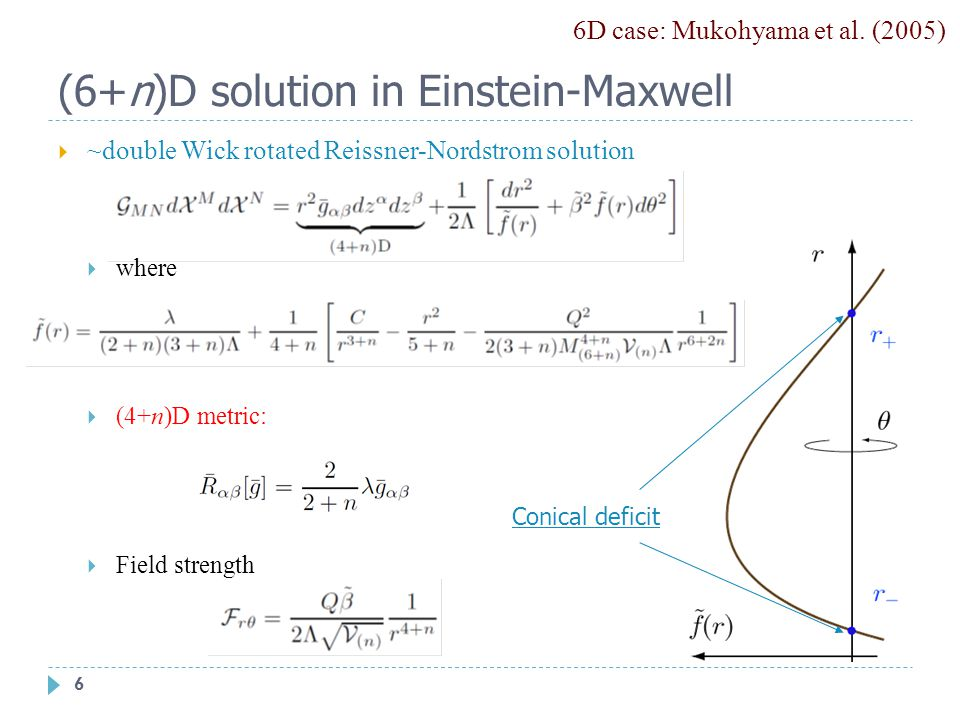 6 (6+n)D solution in Einstein-Maxwell  ~double Wick rotated Reissner-Nordstrom solution  where  (4+n)D metric:  Field strength 6D case: Mukohyama et al.
