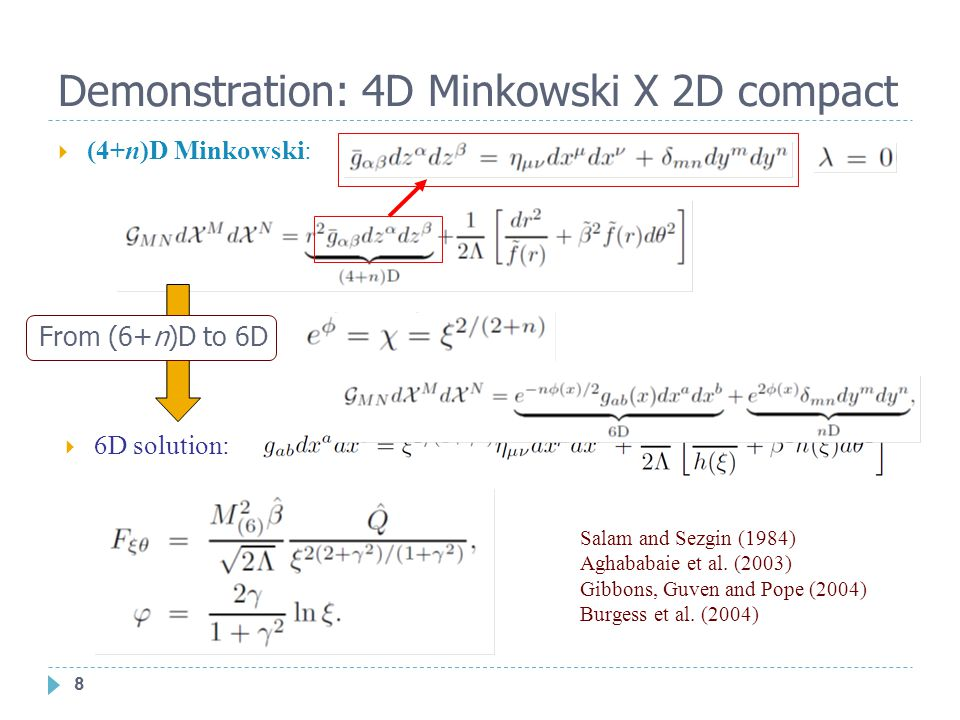8 Demonstration: 4D Minkowski X 2D compact  (4+n)D Minkowski: Salam and Sezgin (1984) Aghababaie et al. (2003) Gibbons, Guven and Pope (2004) Burgess