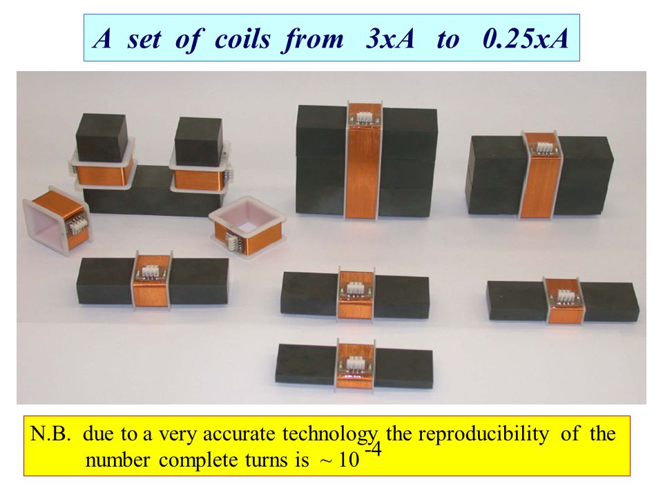 A set of coils from 3xA to 0.25xA N.B.
