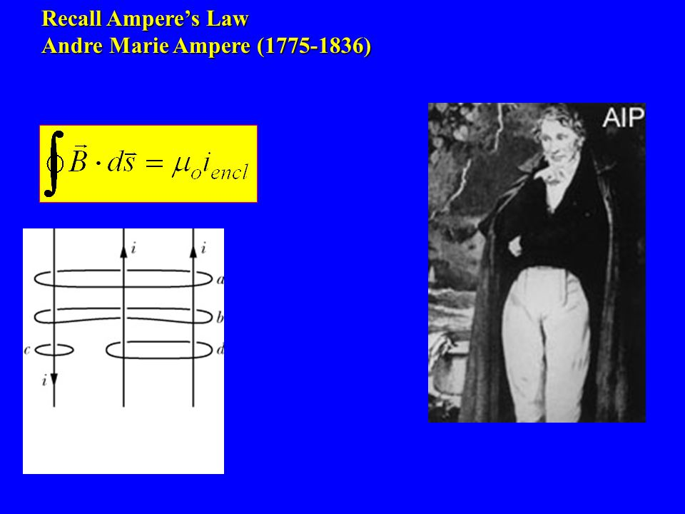 Recall Ampere's Law Andre Marie Ampere (1775-1836)