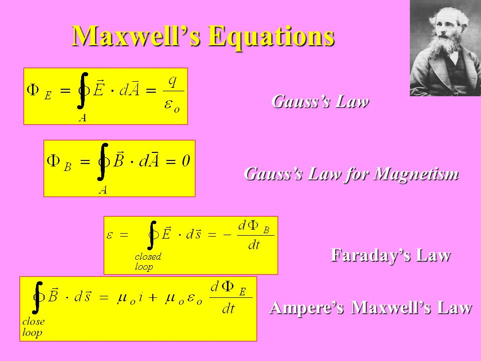 Maxwell's Equations Gauss's Law Gauss's Law for Magnetism Ampere's Maxwell's Law Ampere's Maxwell's Law Faraday's Law