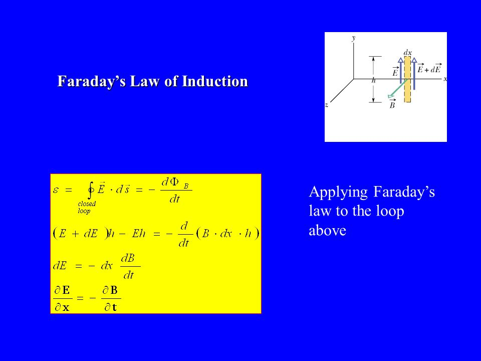 Faraday's Law of Induction Applying Faraday's law to the loop above