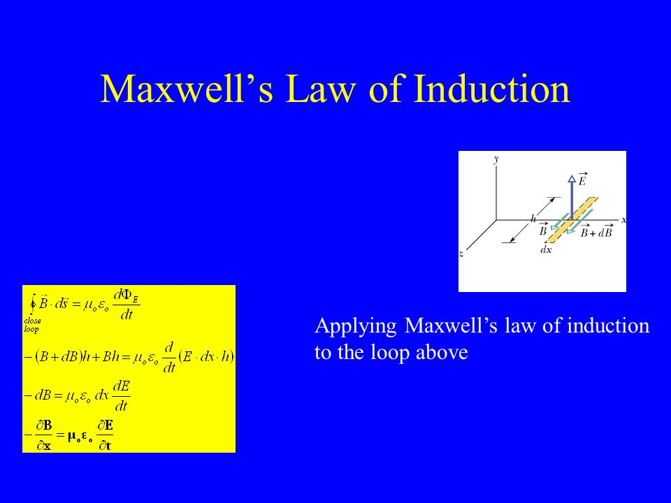 Maxwell's Law of Induction Applying Maxwell's law of induction to the loop above