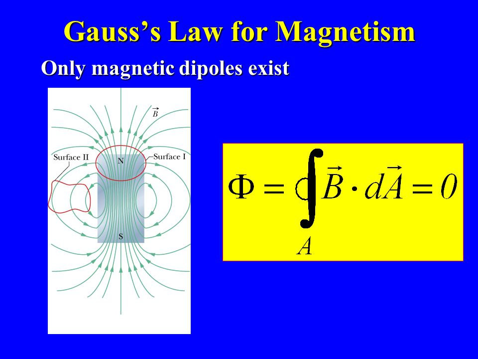 The Search for magnetic monopoles Goes ON.