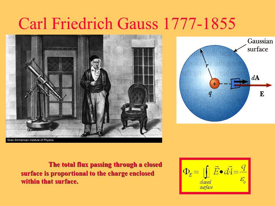 Maxwell's Equations Gauss's Law Gauss's Law for Magnetism Ampere's Maxwell's Law Ampere's Maxwell's Law Faraday's Law