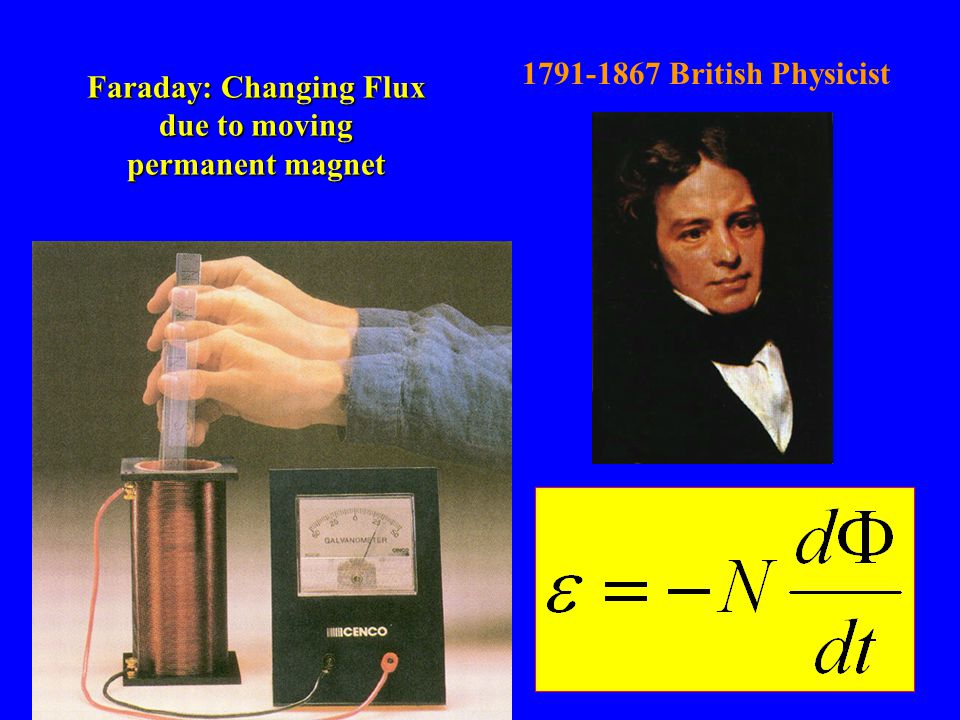 Faraday: Changing Flux due to moving permanent magnet 1791-1867 British Physicist