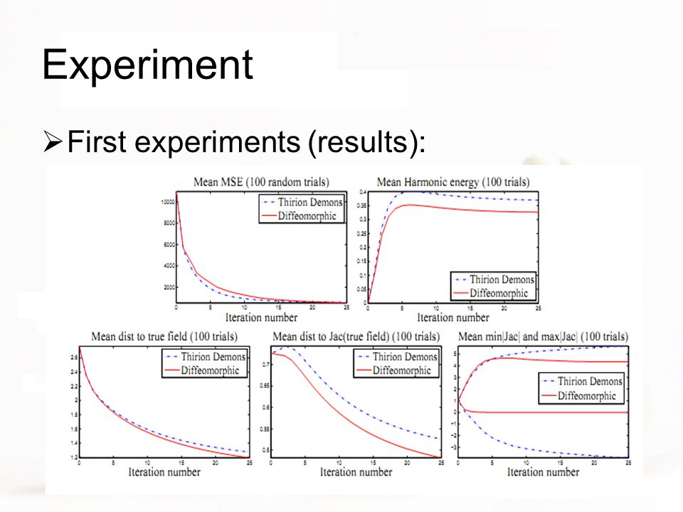 Experiment  First experiments (results):