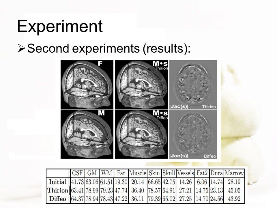 Experiment  Second experiments (results):