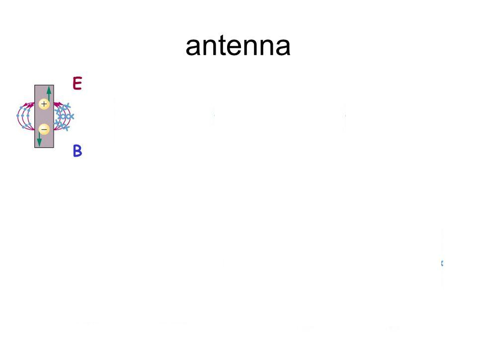 antenna E B