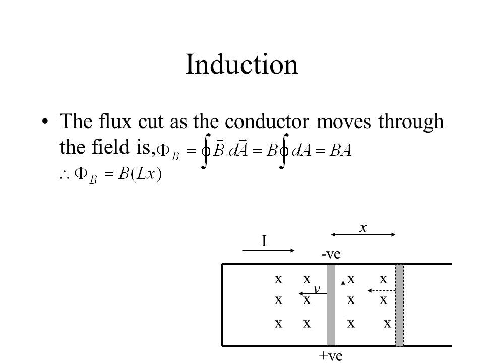 Induction The flux cut as the conductor moves through the field is, xxxx xxxx xxxx v -ve +ve x I