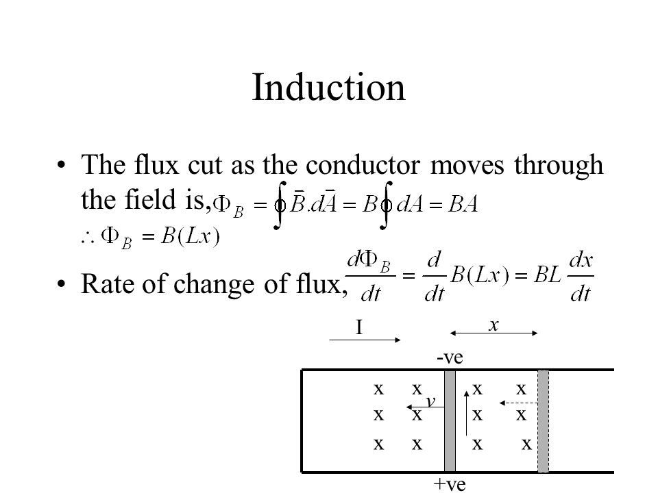 Induction The flux cut as the conductor moves through the field is, Rate of change of flux, xxxx xxxx xxxx v -ve +ve x I