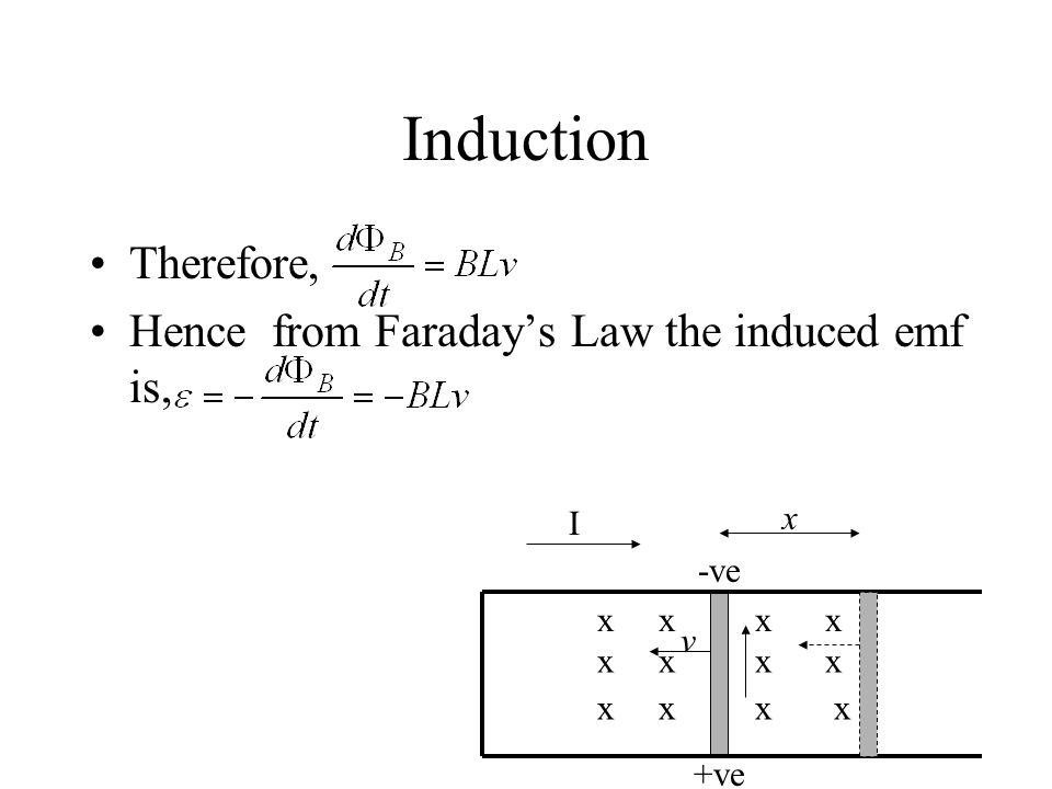 Induction Therefore, Hence from Faraday's Law the induced emf is, xxxx xxxx xxxx v -ve +ve x I