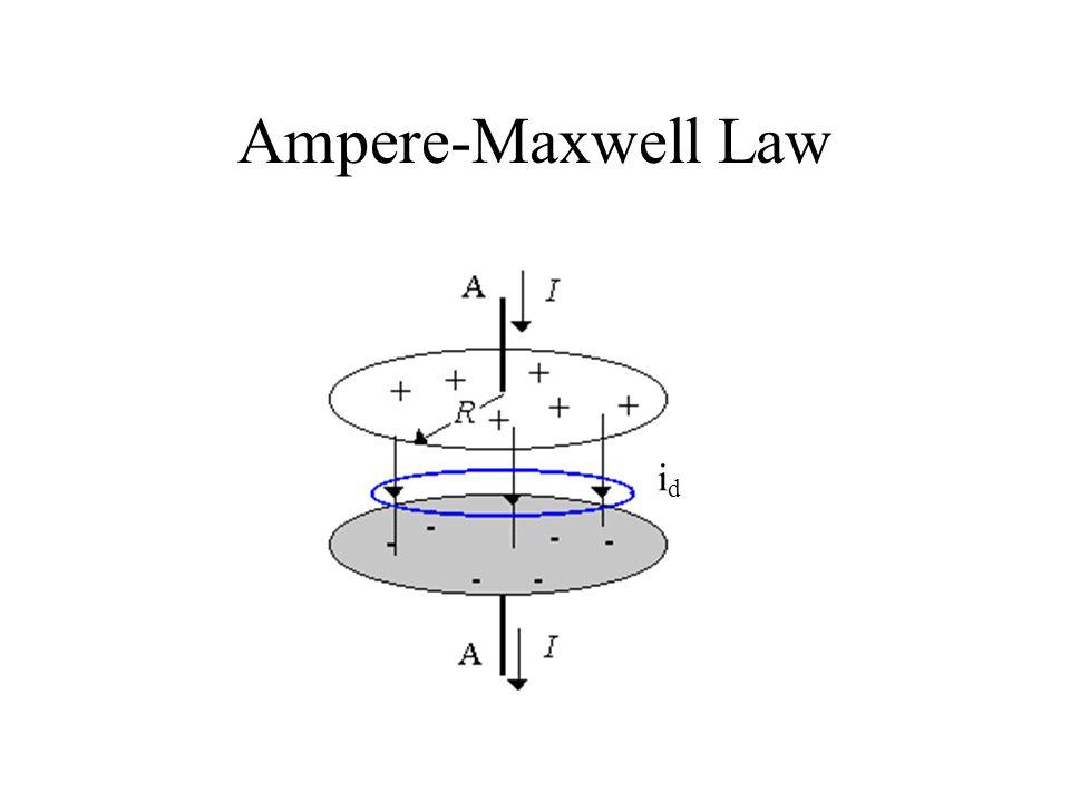 Ampere-Maxwell Law idid