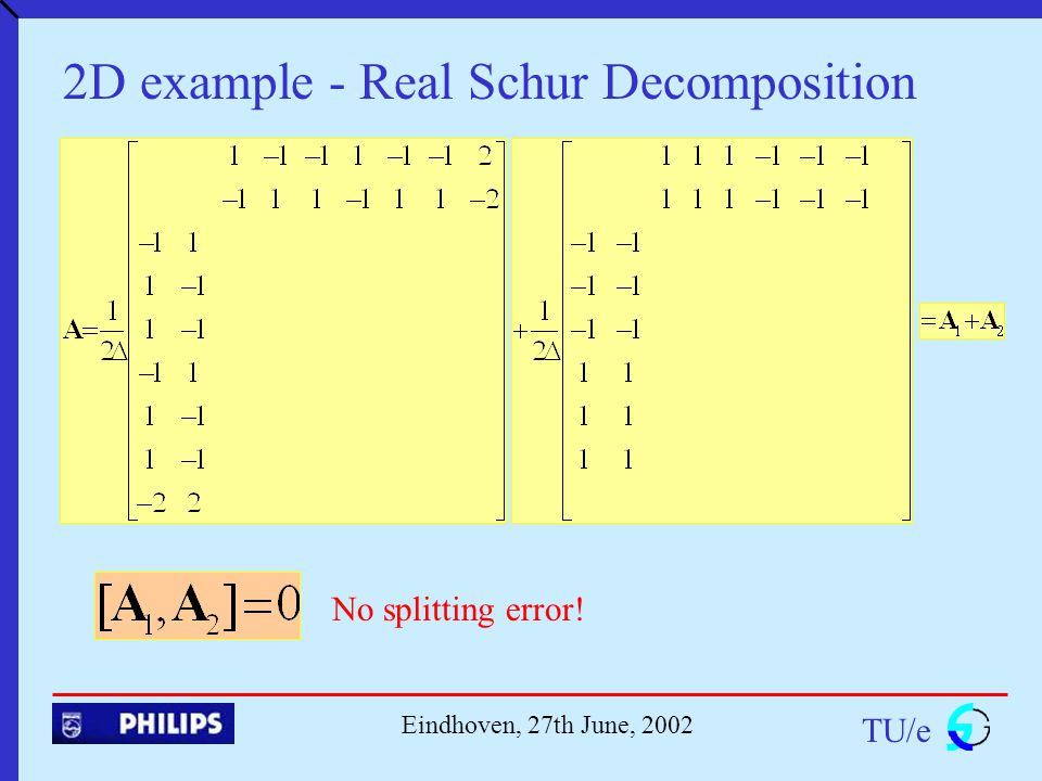 TU/e Eindhoven, 27th June, 2002 2D example - Real Schur Decomposition No splitting error!