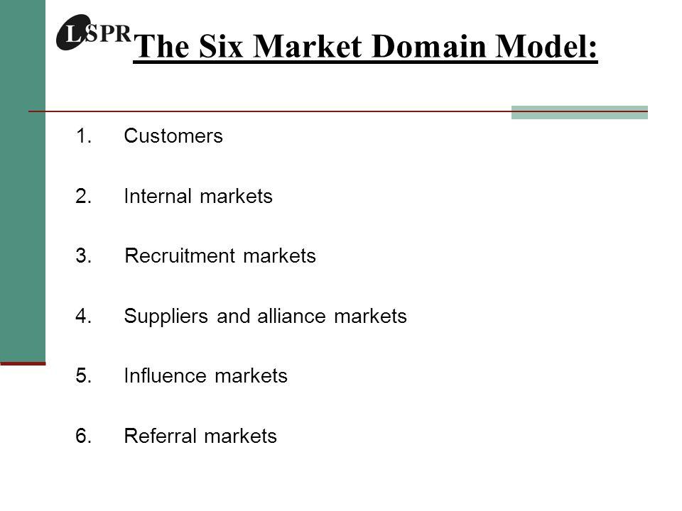 The Six Market Domain Model: 1. Customers 2. Internal markets 3.