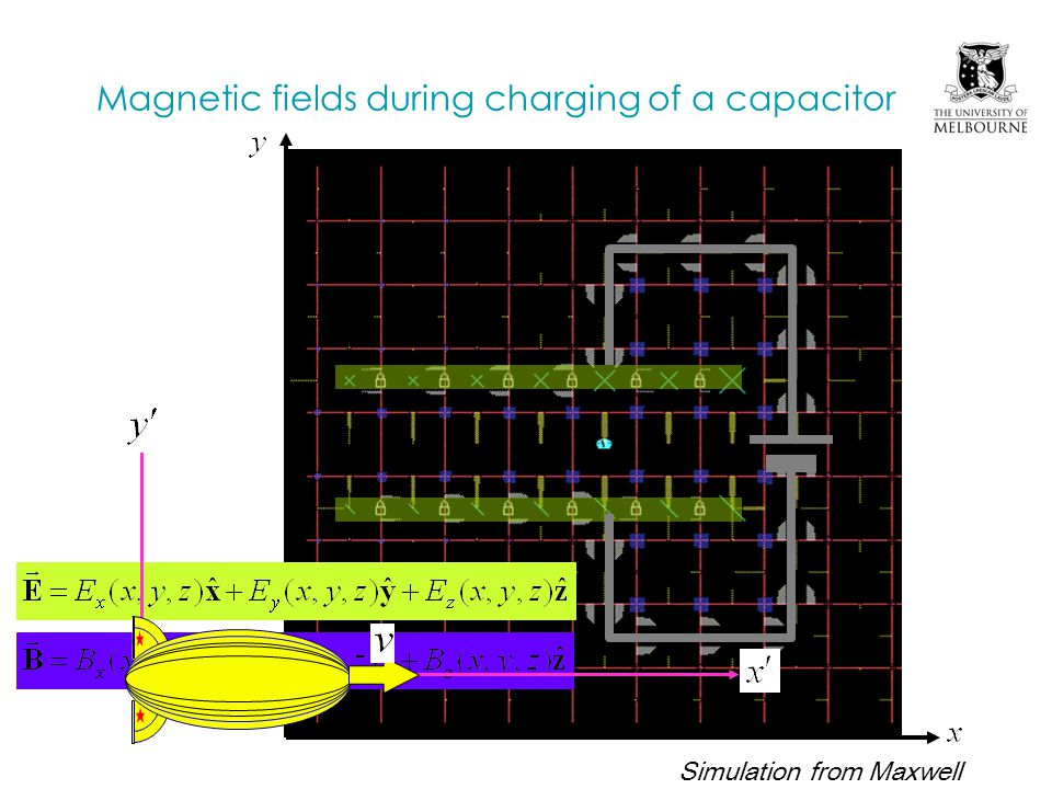 Magnetic fields during charging of a capacitor Simulation from Maxwell