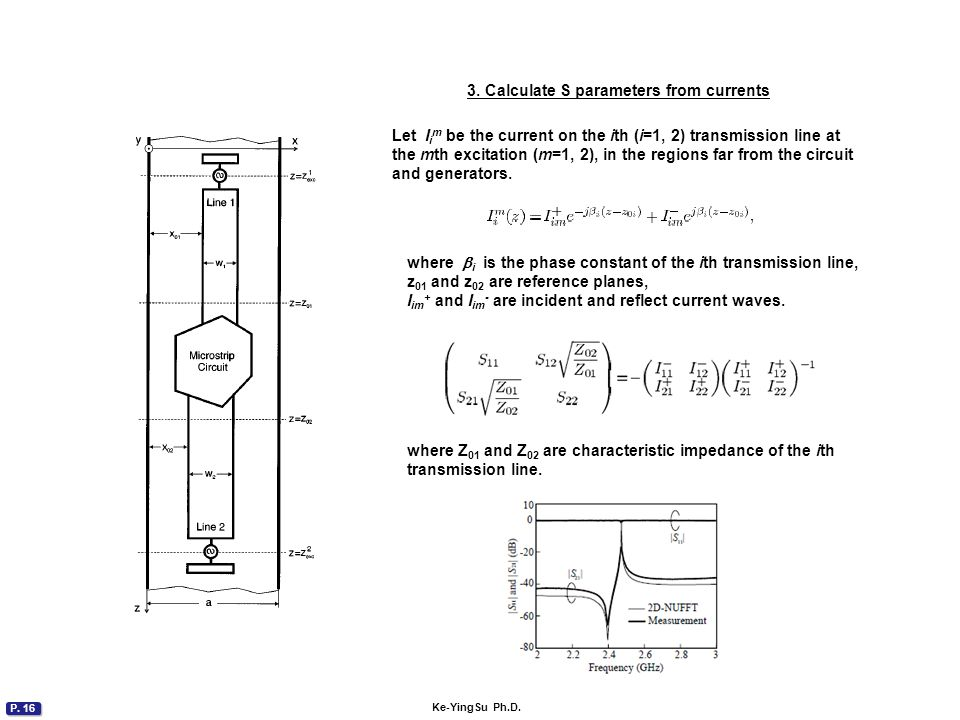 P. 16 Ke-YingSu Ph.D. 3. Calculate S parameters from currents Let I i m be the current on the ith (i=1, 2) transmission line at the mth excitation (m=