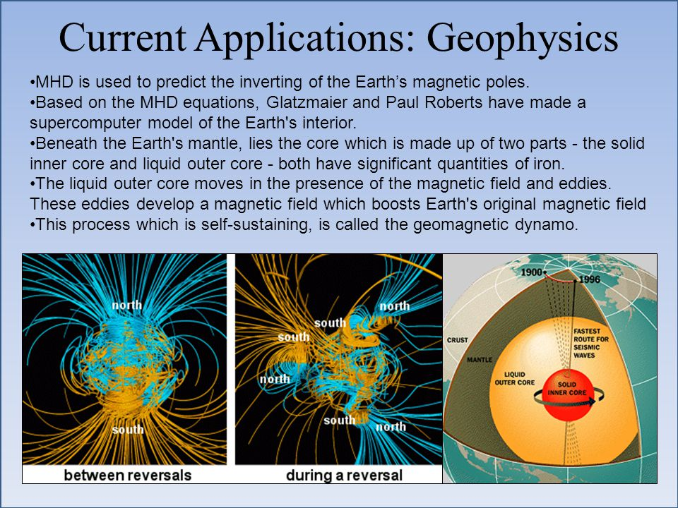 Current Applications: Geophysics MHD is used to predict the inverting of the Earth's magnetic poles.