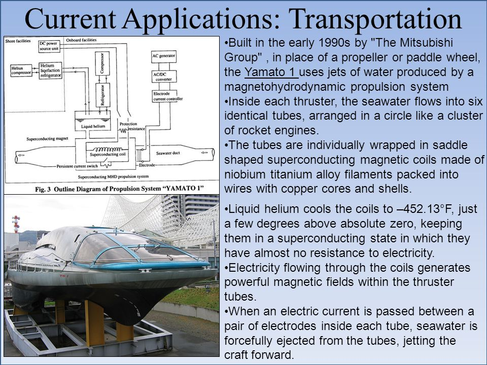 Current Applications: Transportation Built in the early 1990s by The Mitsubishi Group , in place of a propeller or paddle wheel, the Yamato 1 uses jets of water produced by a magnetohydrodynamic propulsion system Inside each thruster, the seawater flows into six identical tubes, arranged in a circle like a cluster of rocket engines.