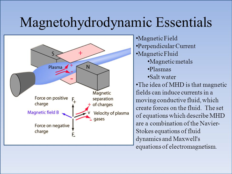 Magnetohydrodynamic Essentials Magnetic Field Perpendicular Current Magnetic Fluid Magnetic metals Plasmas Salt water The idea of MHD is that magnetic fields can induce currents in a moving conductive fluid, which create forces on the fluid.