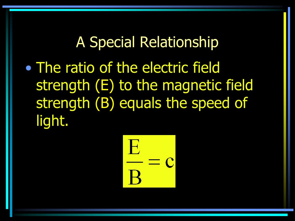 A Special Relationship The ratio of the electric field strength (E) to the magnetic field strength (B) equals the speed of light.