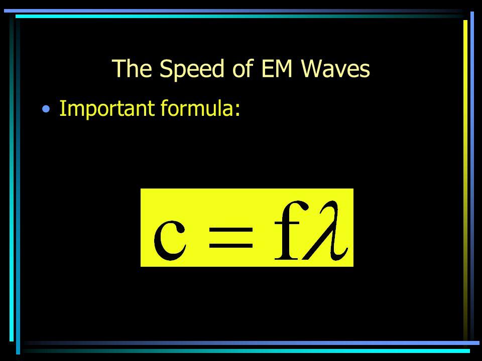 The Speed of EM Waves Important formula: