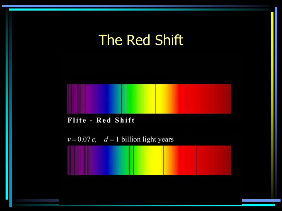 The Red Shift