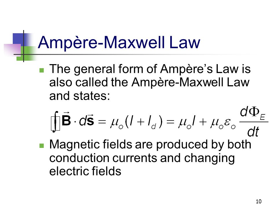 10 Ampère-Maxwell Law The general form of Ampère's Law is also called the Ampère-Maxwell Law and states: Magnetic fields are produced by both conducti