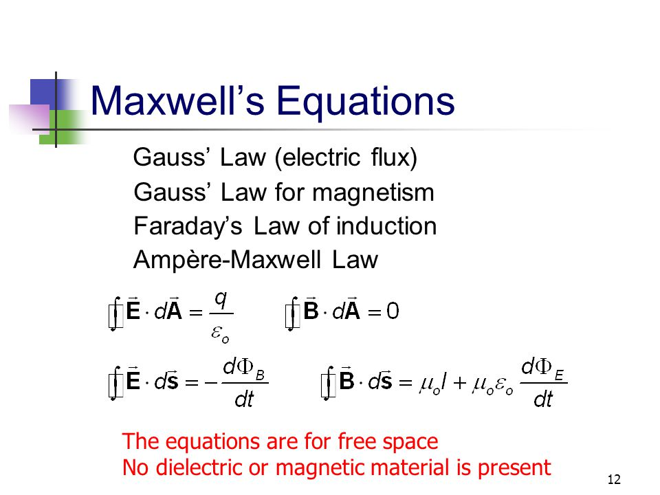 12 Maxwell's Equations Gauss' Law (electric flux) Gauss' Law for magnetism Faraday's Law of induction Ampère-Maxwell Law The equations are for free sp