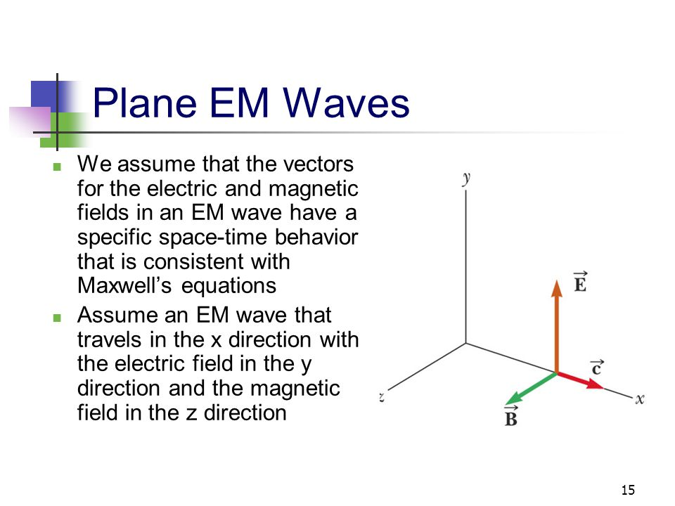 15 Plane EM Waves We assume that the vectors for the electric and magnetic fields in an EM wave have a specific space-time behavior that is consistent