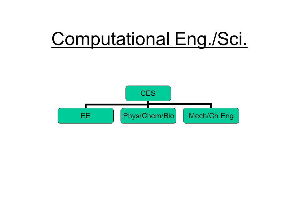 Computational Eng./Sci.