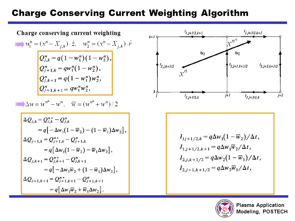 Plasma Application Modeling, POSTECH Charge Conserving Current Weighting Algorithm Charge conserving current weighting =