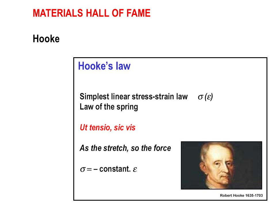 MATERIALS HALL OF FAME Hooke